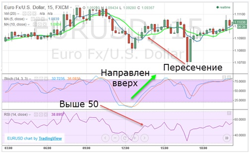 прогноз криптовалют рынка-15