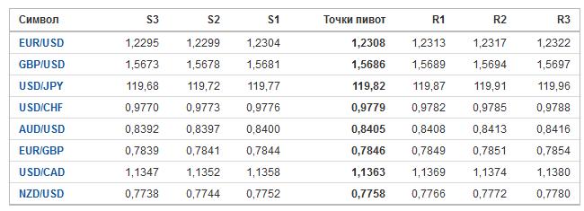 Заработок биткоинов на русском языке-15