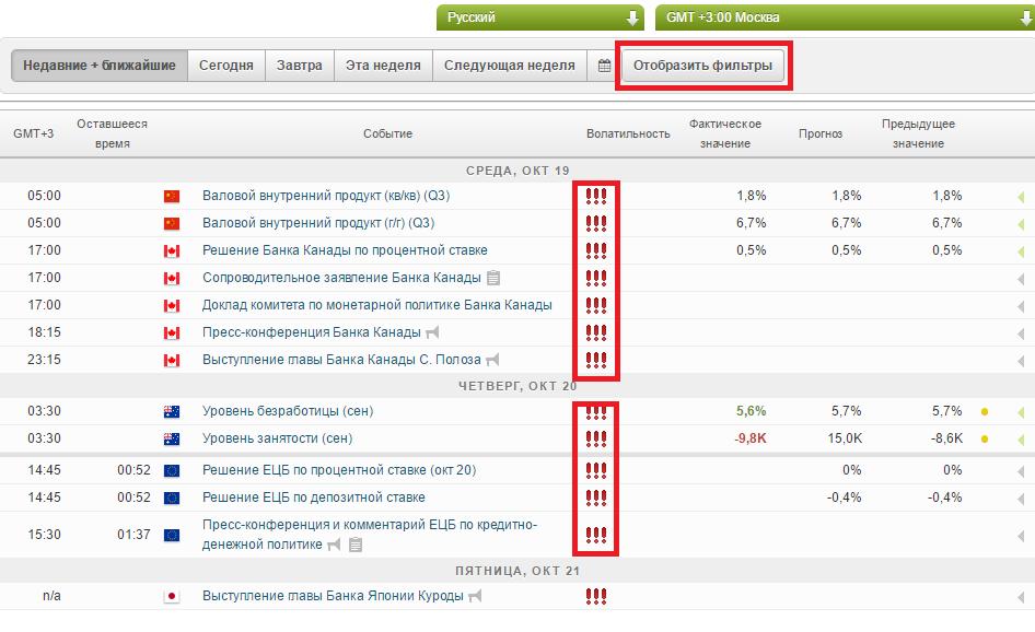 Показателя календарь событий форекс наглядно демонстрирует результаты событий дополнительные документы инвесторам вклады рк форекс агентам компании отчетность карьера