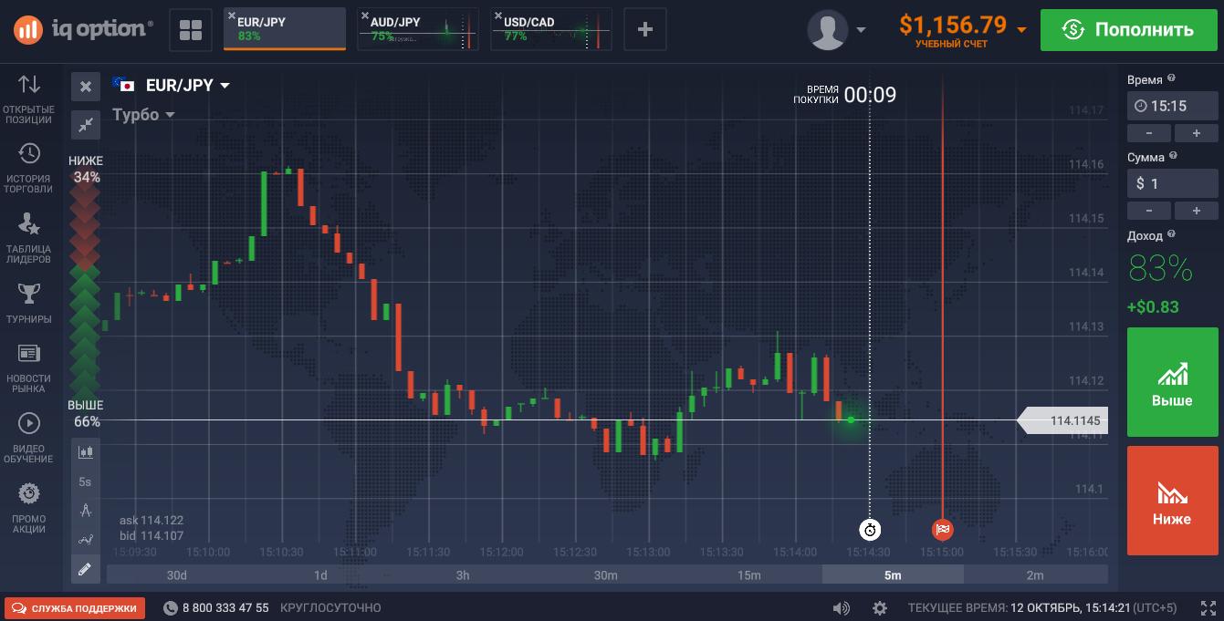 Торговля бинарными опционами книга скачать-17