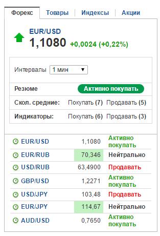 Перспективные криптовалюты-7