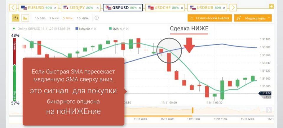 Олимп трейд бинарные опционы реальные бинарные торговые опционы