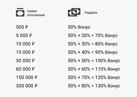 Анализ цены биткоина-16