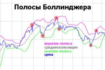 Блокировка биржи криптовалют-8