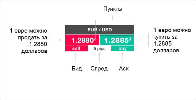 Платформа биткоин генератор-8