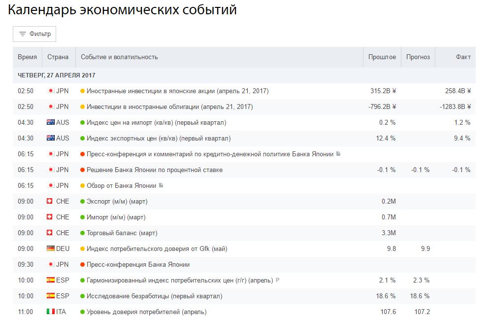 Календарь новостей форекса торговый советник форекс lucky 2.4