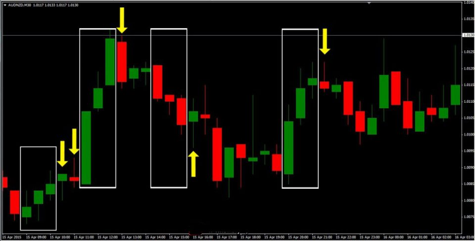Математика для бинарных опционов бинарные опционы курс валют