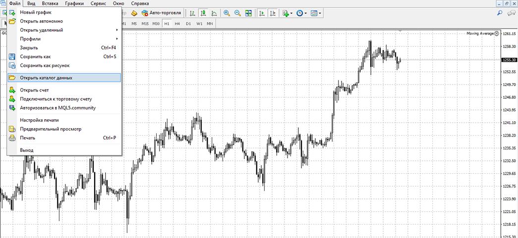 Сигналы для бинарных опционов на валютные пары это