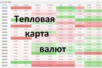 Обозначение валют в бинарных опционах выгода брокера бинарных опционов